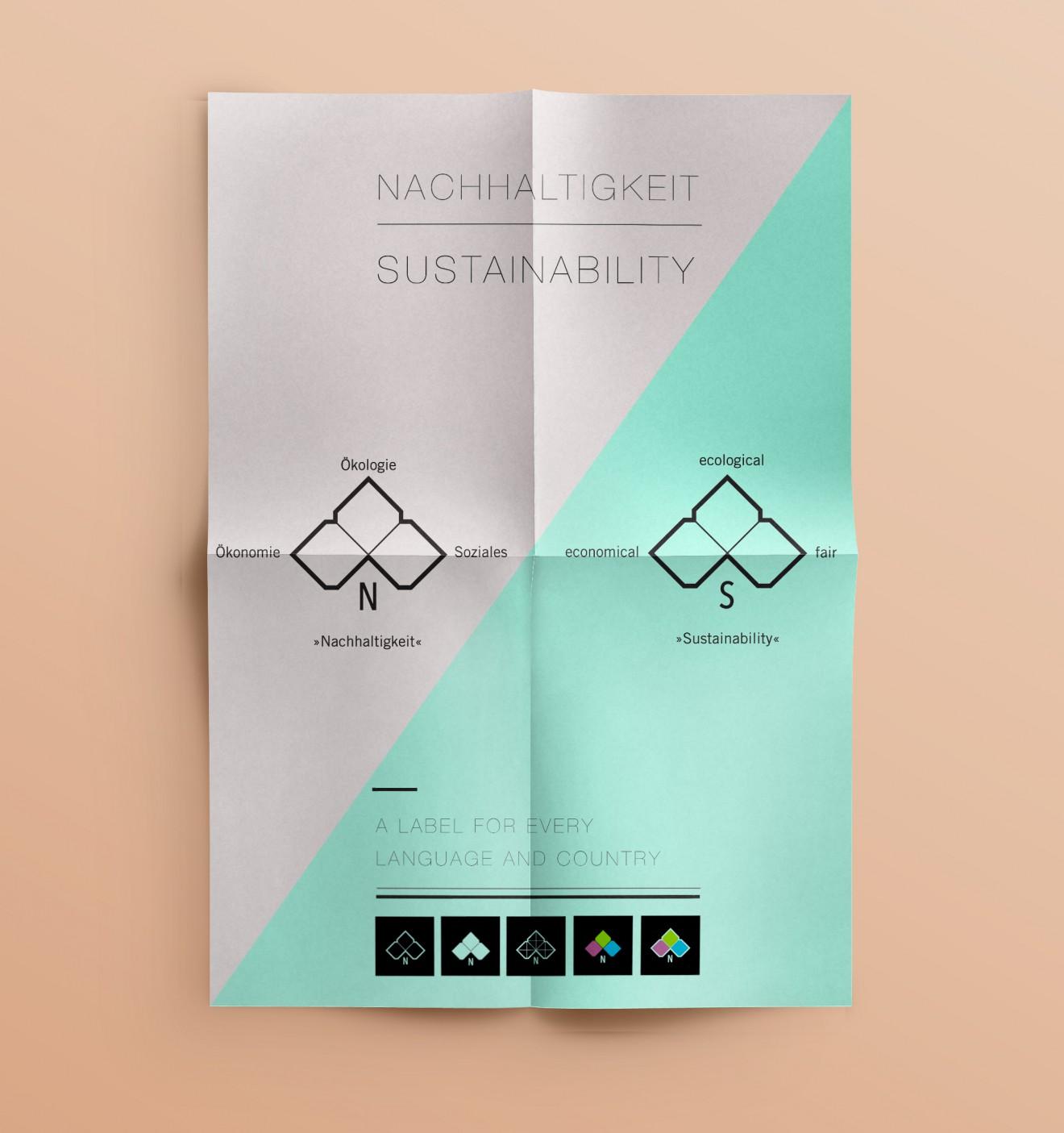 N-Zeichen-Sheet